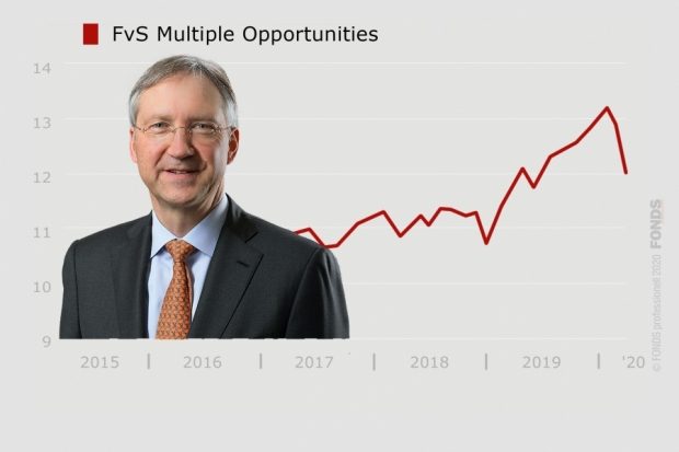 FvS Multiple Opportunities; LU0945408952