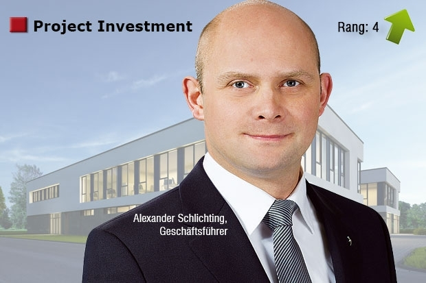 Service Qualität Project Investment